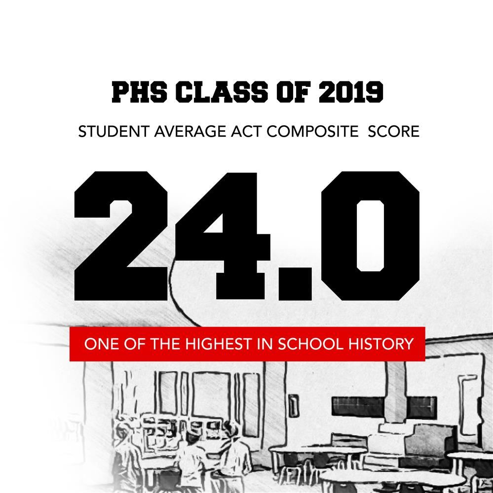 PHS CLASS OF 2019 PRODUCES STRONG  ACT RESULTS
